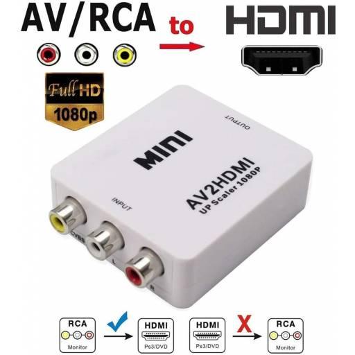 Conversor Adaptador de Video análogo AV2 a HDMI digital